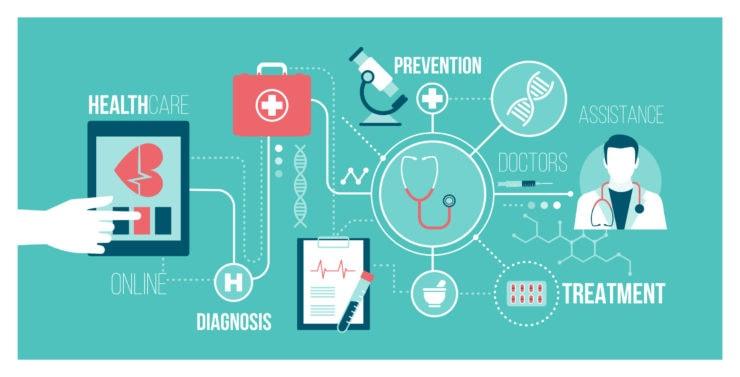 AgosIT PVG Database Safety